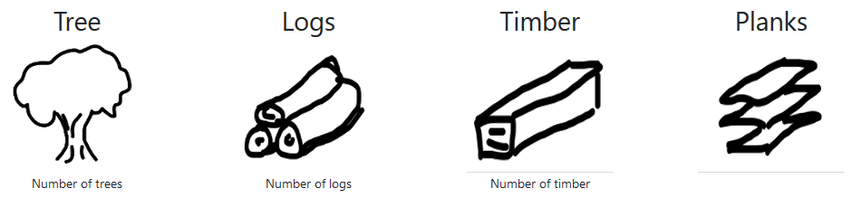Chop wood game icons